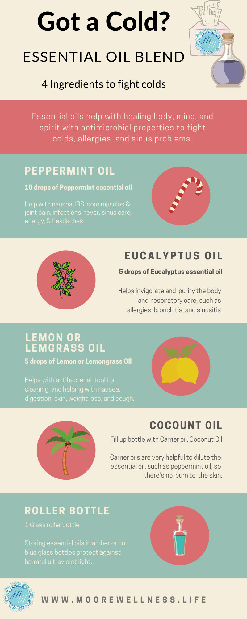 Countdown Top 10 Natural Home Remedies: Fight Colds and